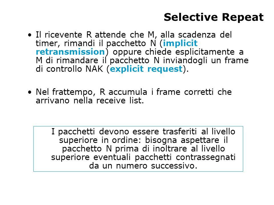 Selective Repeat (ritrasmissione implicita) (1) frame N+1 corrotto