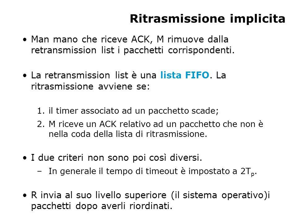 Selective Repeat (ritrasmissione implicita) (2) ACK N corrotto FINE