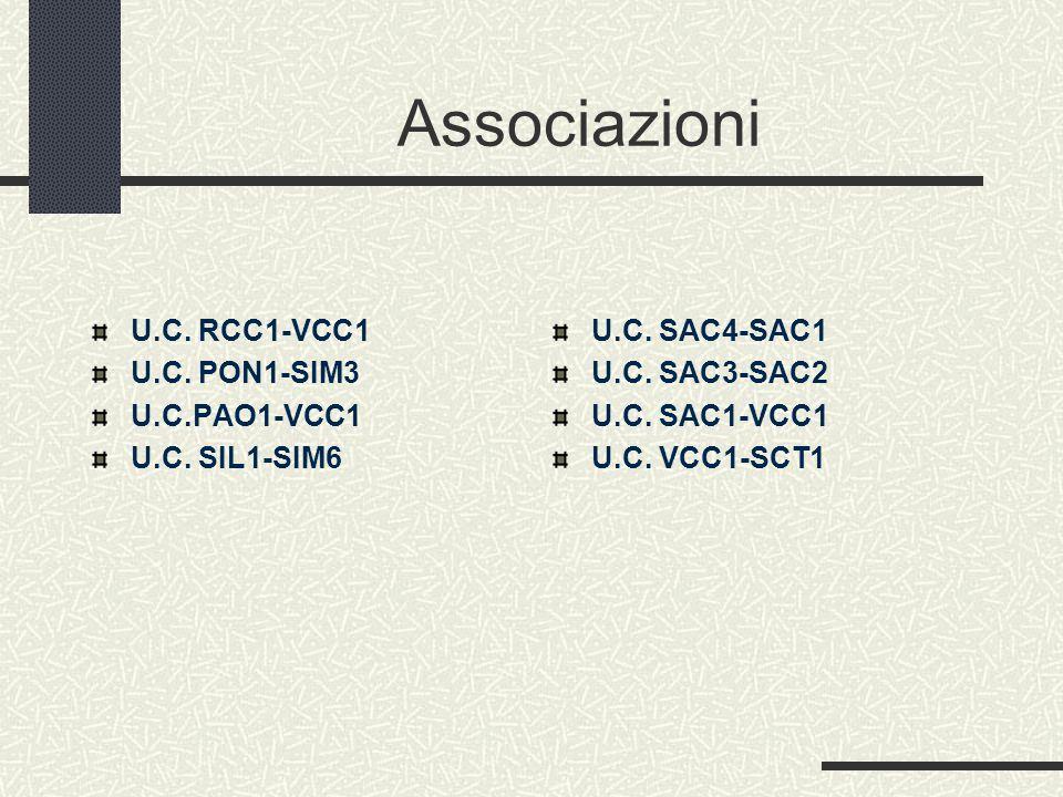 Associazioni U.C. RCC1-VCC1 U.C. PON1-SIM3 U.C.PAO1-VCC1 U.C.