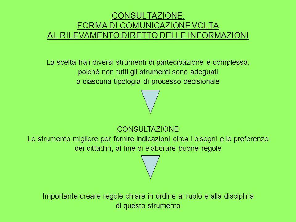 I QUATTRO PRINCIPI GENERALI 1- partecipazione 2.apertura e responsabilizzazione 3.