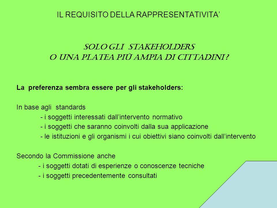IL REQUISITO DELLA RAPPRESENTATIVITA' SOLO GLI stakeholders O UNA PLATEA Più AMPIA DI CITTADINI .