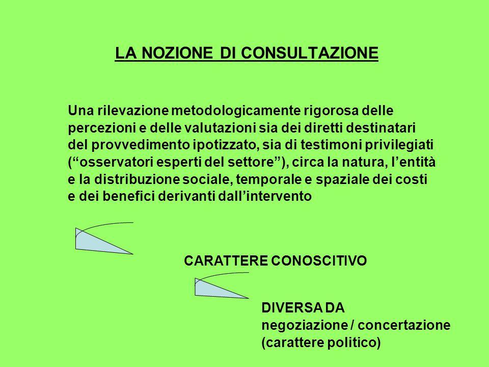 LA NOZIONE DI CONSULTAZIONE Una rilevazione metodologicamente rigorosa delle percezioni e delle valutazioni sia dei diretti destinatari del provvedimento ipotizzato, sia di testimoni privilegiati ( osservatori esperti del settore ), circa la natura, l'entità e la distribuzione sociale, temporale e spaziale dei costi e dei benefici derivanti dall'intervento CARATTERE CONOSCITIVO DIVERSA DA negoziazione / concertazione (carattere politico)