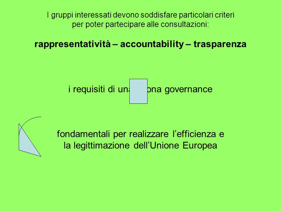 I gruppi interessati devono soddisfare particolari criteri per poter partecipare alle consultazioni: rappresentatività – accountability – trasparenza i requisiti di una buona governance fondamentali per realizzare l'efficienza e la legittimazione dell'Unione Europea