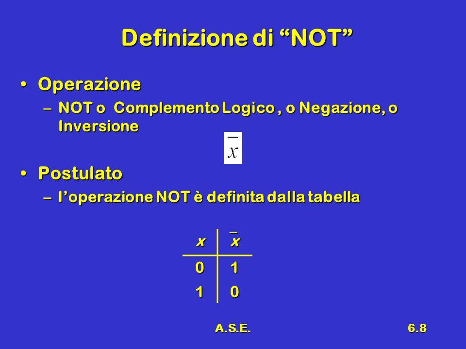 A.S.E.6.8 Definizione di NOT OperazioneOperazione –NOT o Complemento Logico, o Negazione, o Inversione PostulatoPostulato –l'operazione NOT è definita dalla tabella x xxxx01 10