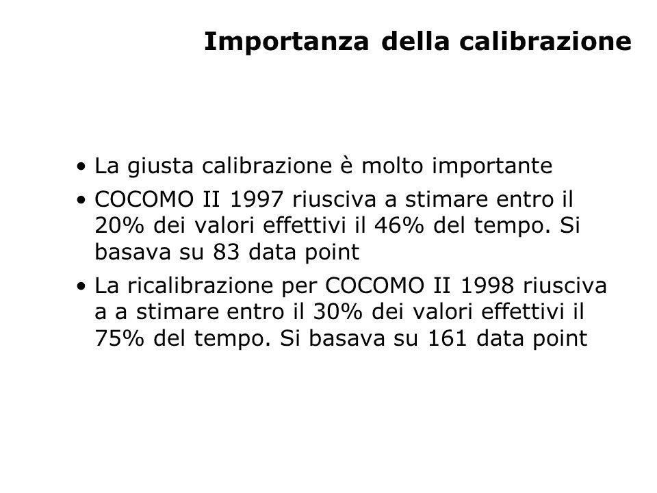 Importanza della calibrazione La giusta calibrazione è molto importante COCOMO II 1997 riusciva a stimare entro il 20% dei valori effettivi il 46% del