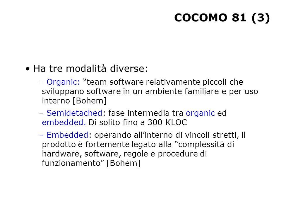 """COCOMO 81 (3) Ha tre modalità diverse: – Organic: """"team software relativamente piccoli che sviluppano software in un ambiente familiare e per uso inte"""