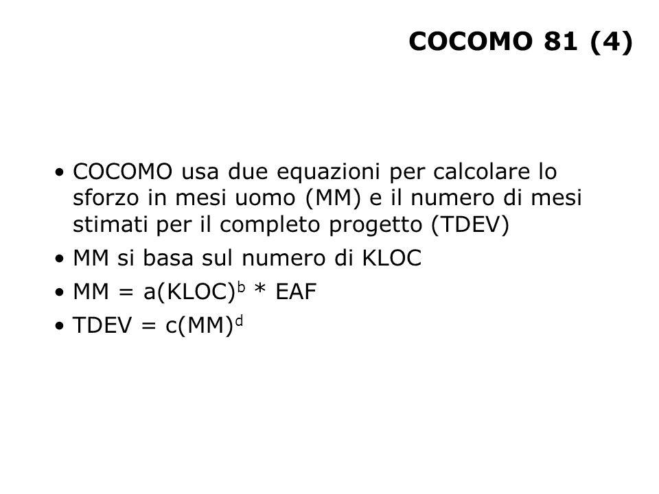 COCOMO 81 (4) COCOMO usa due equazioni per calcolare lo sforzo in mesi uomo (MM) e il numero di mesi stimati per il completo progetto (TDEV) MM si bas