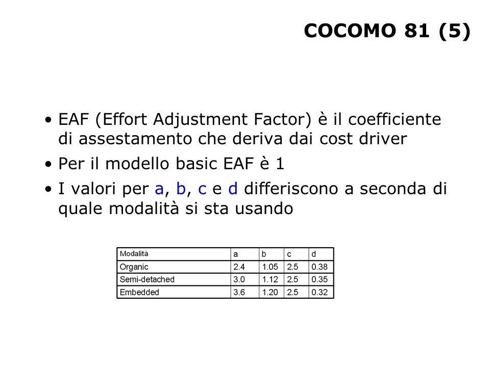 COCOMO 81 (5) EAF (Effort Adjustment Factor) è il coefficiente di assestamento che deriva dai cost driver Per il modello basic EAF è 1 I valori per a,