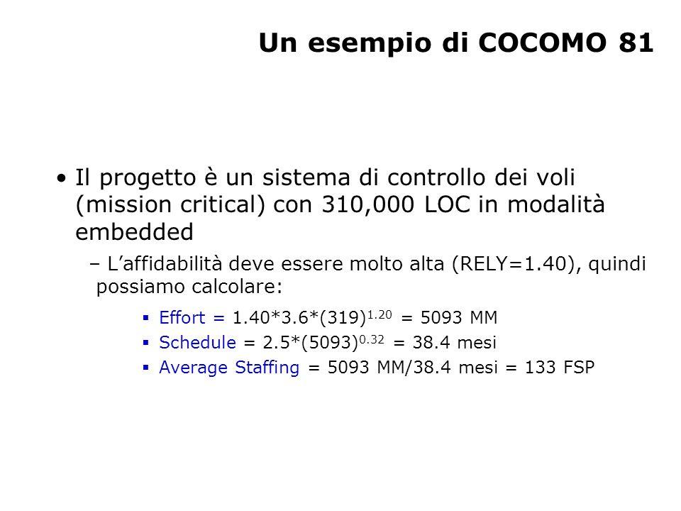 Un esempio di COCOMO 81 Il progetto è un sistema di controllo dei voli (mission critical) con 310,000 LOC in modalità embedded – L'affidabilità deve e