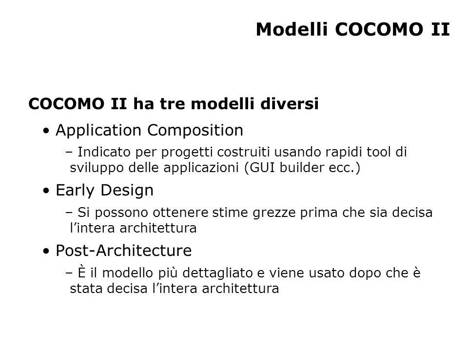 Modelli COCOMO II COCOMO II ha tre modelli diversi Application Composition – Indicato per progetti costruiti usando rapidi tool di sviluppo delle appl