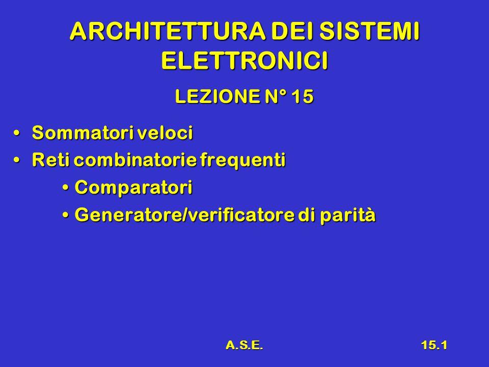 A.S.E.15.1 ARCHITETTURA DEI SISTEMI ELETTRONICI LEZIONE N° 15 Sommatori velociSommatori veloci Reti combinatorie frequentiReti combinatorie frequenti ComparatoriComparatori Generatore/verificatore di paritàGeneratore/verificatore di parità