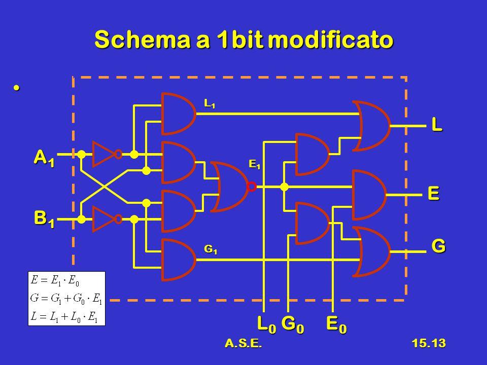 A.S.E.15.13 Schema a 1bit modificato A1A1A1A1 G L E B1B1B1B1 L0L0L0L0 E0E0E0E0 G0G0G0G0 E1E1E1E1 L1L1L1L1 G1G1G1G1