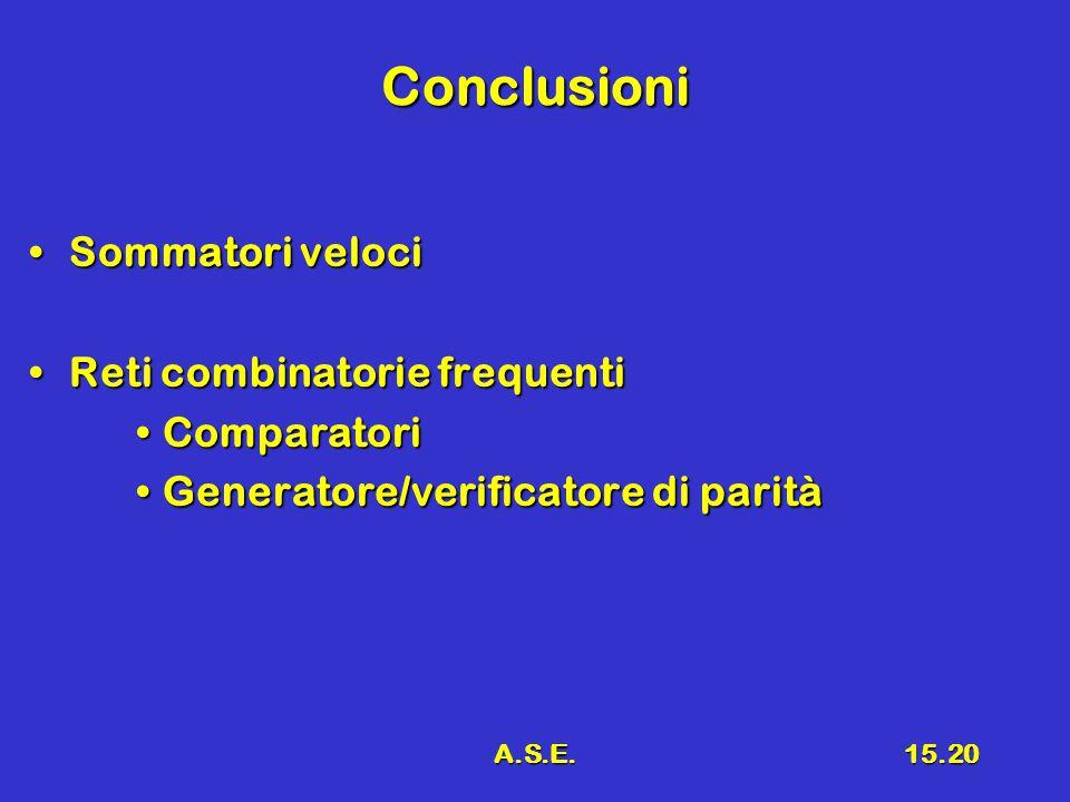 A.S.E.15.20 Conclusioni Sommatori velociSommatori veloci Reti combinatorie frequentiReti combinatorie frequenti ComparatoriComparatori Generatore/verificatore di paritàGeneratore/verificatore di parità