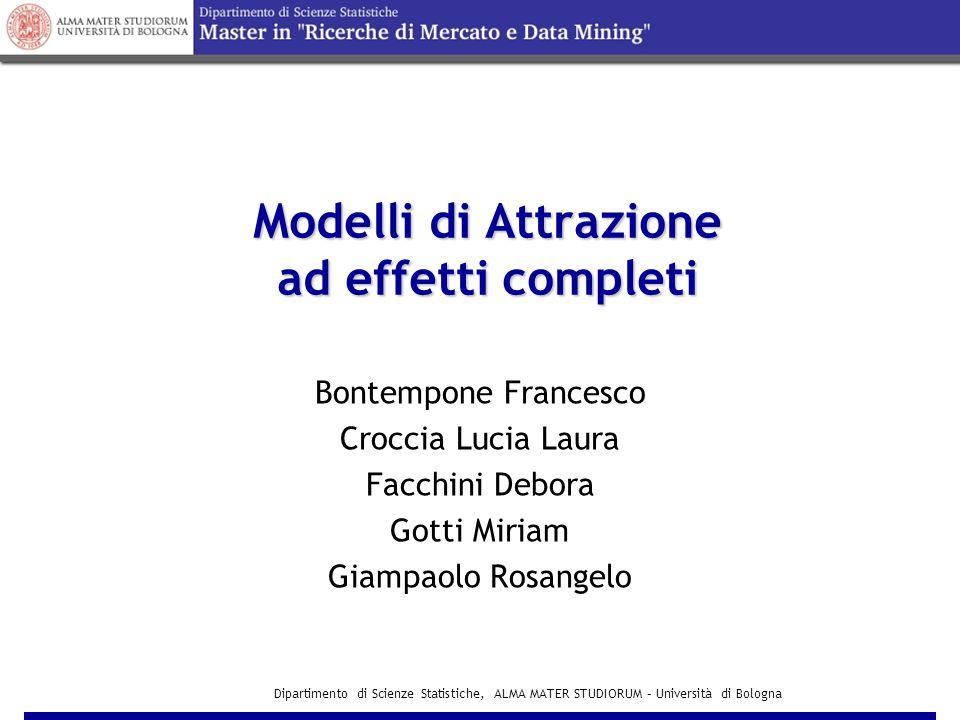 Dipartimento di Scienze Statistiche, ALMA MATER STUDIORUM – Università di Bologna Analisi degli effetti competitivi nel mercato del caffè mediante la costruzione di modelli di risposta per le quote di mercato Obiettivo