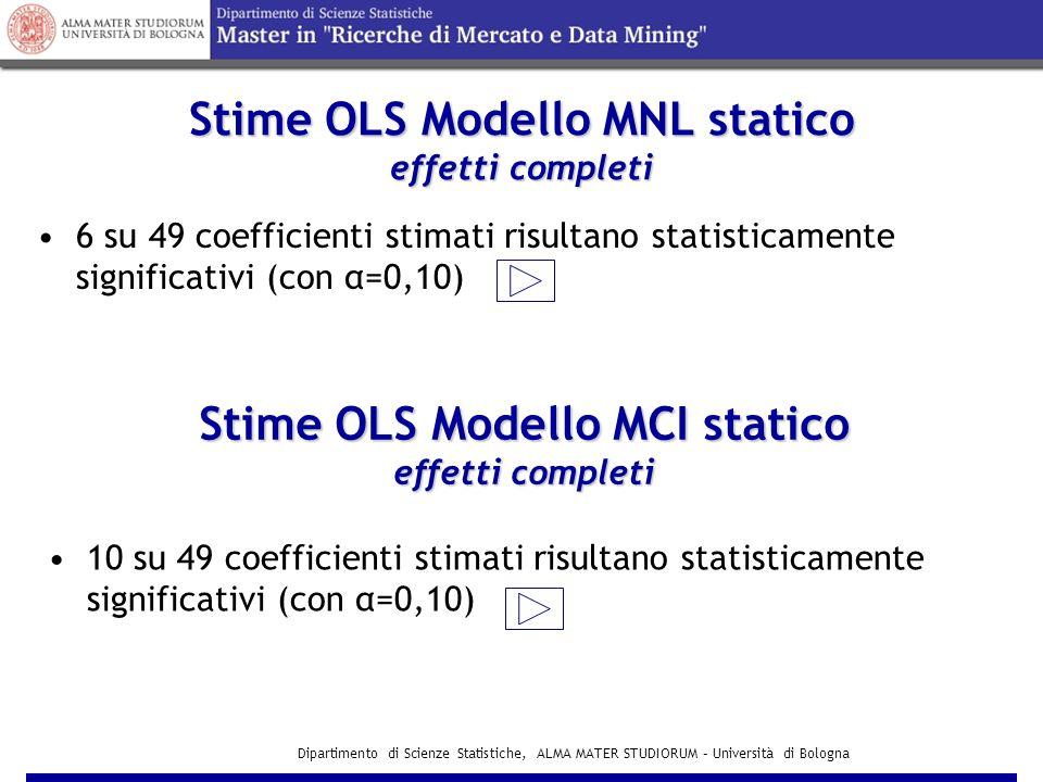 Dipartimento di Scienze Statistiche, ALMA MATER STUDIORUM – Università di Bologna Stime OLS Modello MNL statico effetti completi 6 su 49 coefficienti stimati risultano statisticamente significativi (con α=0,10) Stime OLS Modello MCI statico effetti completi 10 su 49 coefficienti stimati risultano statisticamente significativi (con α=0,10)