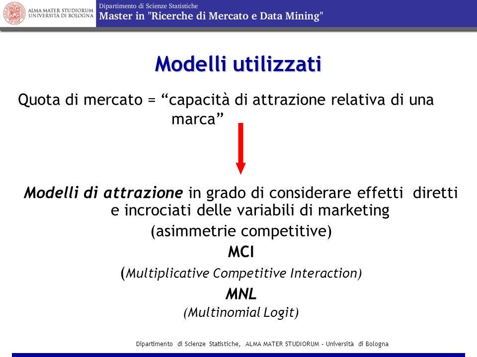 Dipartimento di Scienze Statistiche, ALMA MATER STUDIORUM – Università di Bologna Modelli utilizzati Modelli di attrazione in grado di considerare effetti diretti e incrociati delle variabili di marketing (asimmetrie competitive) MCI ( Multiplicative Competitive Interaction) MNL (Multinomial Logit) Quota di mercato = capacità di attrazione relativa di una marca