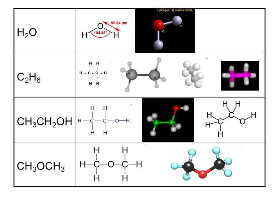 SostanzaF.minFormulaFormula sterica Formaldeide CH 2 O Acido acetico CH 2 OC2H4O2C2H4O2 Acido lattico CH 2 OC3H6O3C3H6O3 GlucosioCH 2 OC 6 H 12 O 6