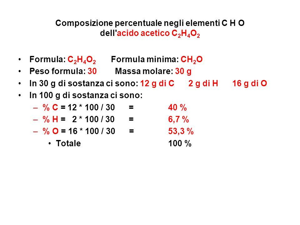 Composizione percentuale negli elementi C H O dell'acido acetico C 2 H 4 O 2 Formula: C 2 H 4 O 2 Formula minima: CH 2 O Peso formula: 30 Massa molare