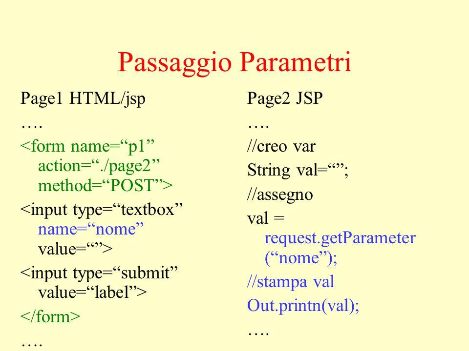 Passaggio Parametri Page1 HTML/jsp …. …. Page2 JSP ….
