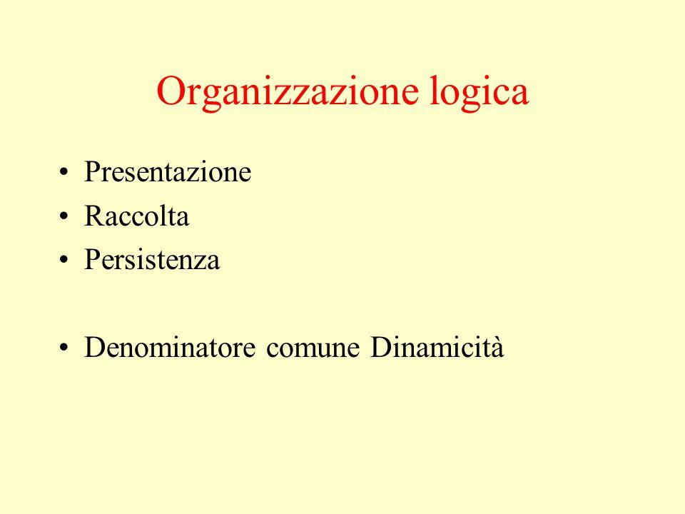 Organizzazione logica Presentazione Raccolta Persistenza Denominatore comune Dinamicità
