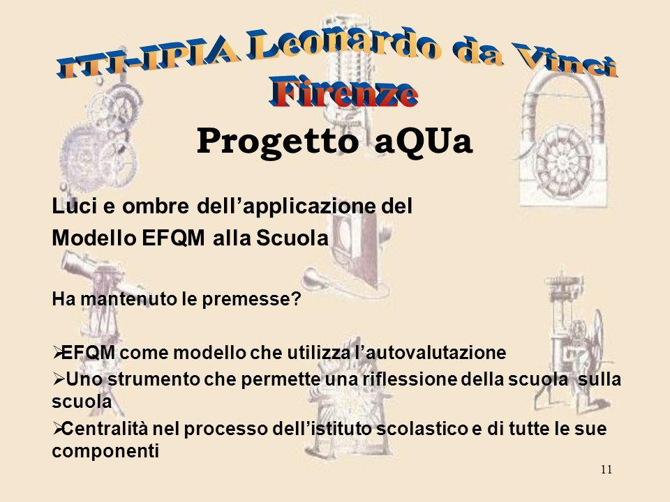 11 Luci e ombre dell'applicazione del Modello EFQM alla Scuola Ha mantenuto le premesse.