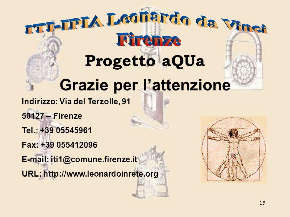 15 Grazie per l'attenzione Indirizzo: Via del Terzolle, 91 50127 – Firenze Tel.: +39 05545961 Fax: +39 055412096 E-mail: iti1@comune.firenze.it URL: http://www.leonardoinrete.org Progetto aQUa