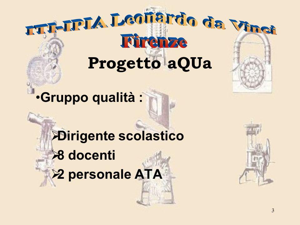 3 Gruppo qualità :  Dirigente scolastico  8 docenti  2 personale ATA Progetto aQUa