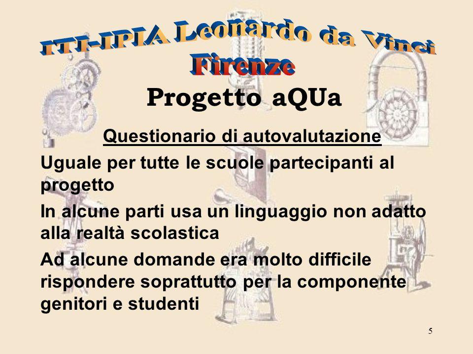 5 Questionario di autovalutazione Uguale per tutte le scuole partecipanti al progetto In alcune parti usa un linguaggio non adatto alla realtà scolastica Ad alcune domande era molto difficile rispondere soprattutto per la componente genitori e studenti
