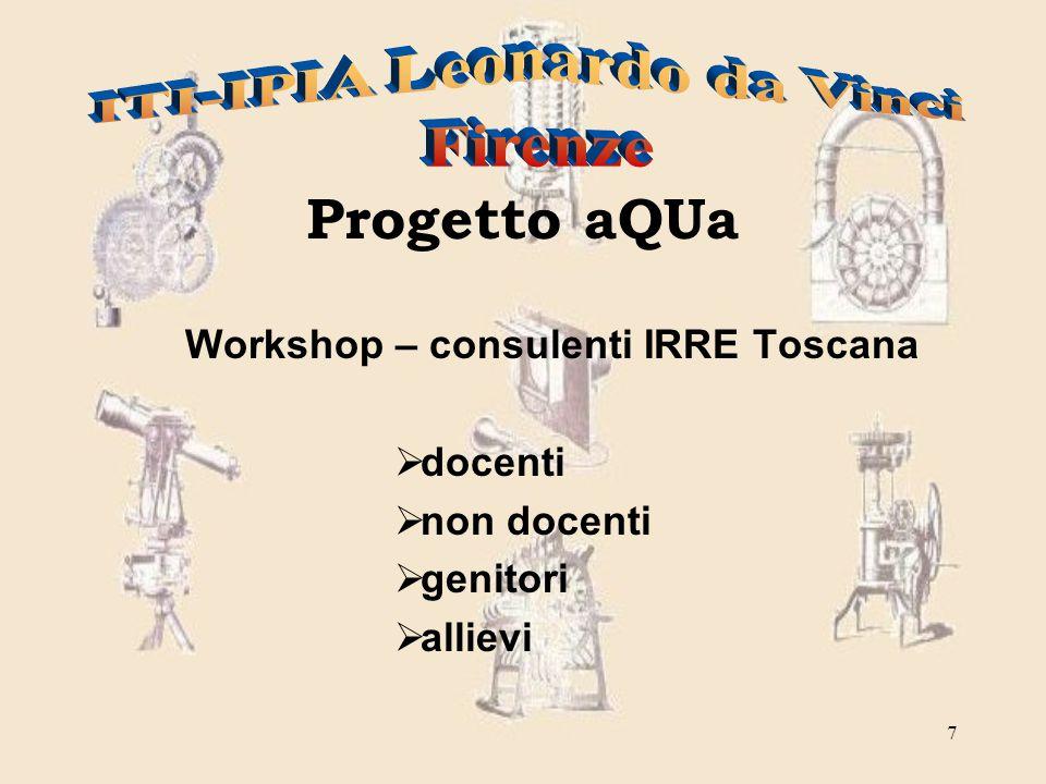 7 Workshop – consulenti IRRE Toscana  docenti  non docenti  genitori  allievi Progetto aQUa