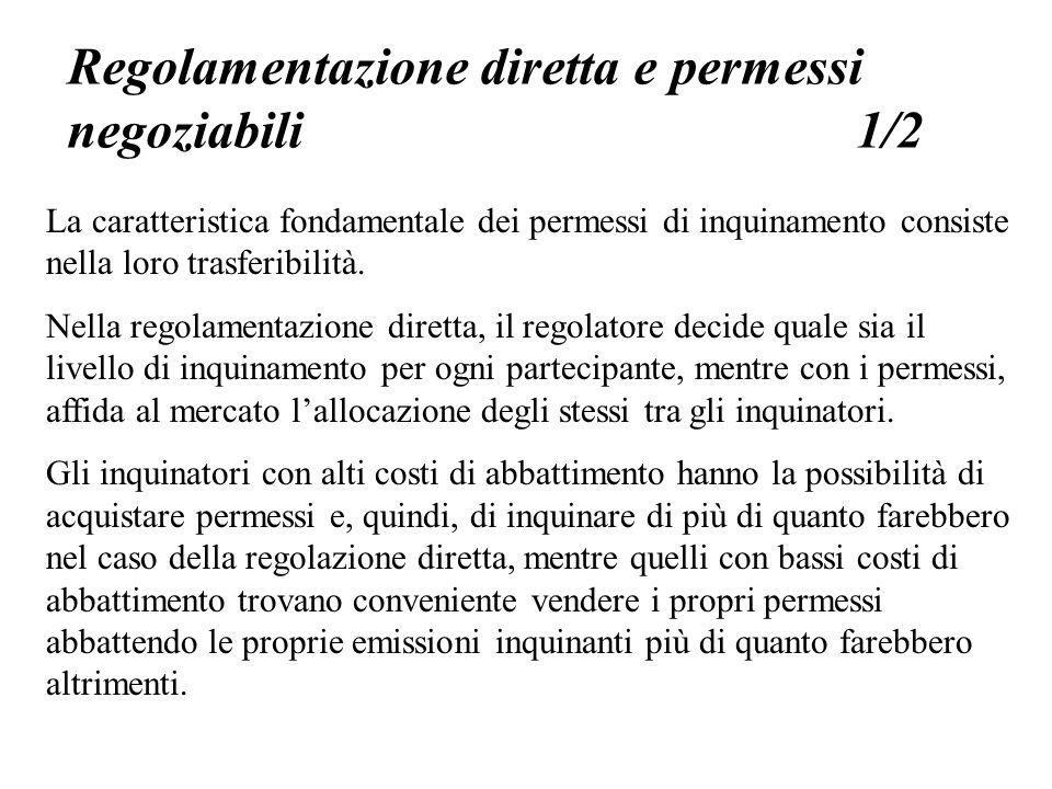 Rispetto all'imposizione di standard individuali inderogabili, un sistema di permessi trasferibili si rivela potenzialmente vantaggioso sia per gli inquinatori con alti costi di abbattimento sia per quelli con costi bassi.