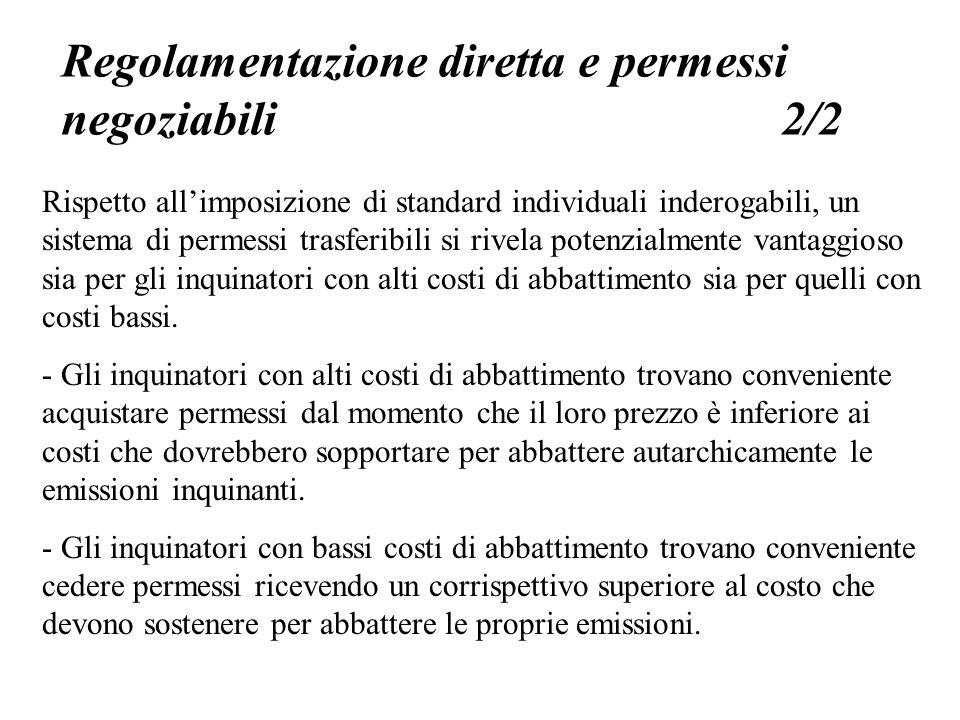 Se si forma un mercato concorrenziale dei permessi, in equilibrio si ha una distribuzione efficiente dei permessi tra gli inquinatori.