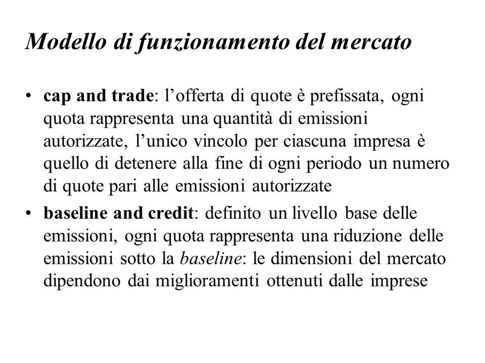 Modello di funzionamento del mercato cap and trade: l'offerta di quote è prefissata, ogni quota rappresenta una quantità di emissioni autorizzate, l'u
