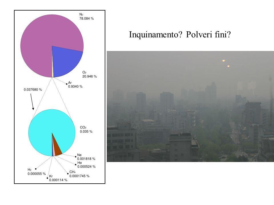 Inquinamento? Polveri fini?