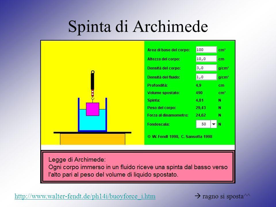 Spinta di Archimede http://www.walter-fendt.de/ph14i/buoyforce_i.htmhttp://www.walter-fendt.de/ph14i/buoyforce_i.htm  ragno si sposta^^