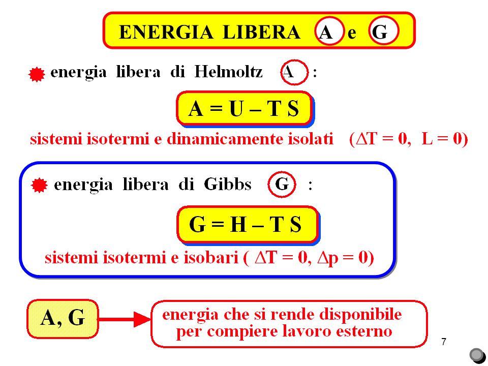 7 ENERGIA LIBERA A e G
