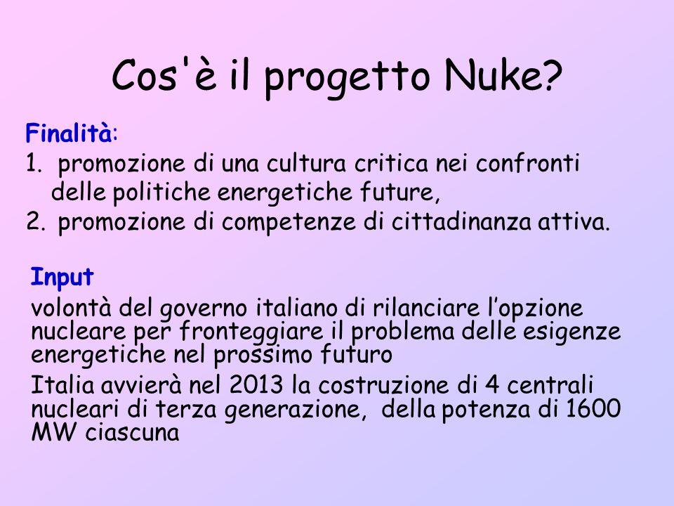 Cos è il progetto Nuke. Finalità: 1.