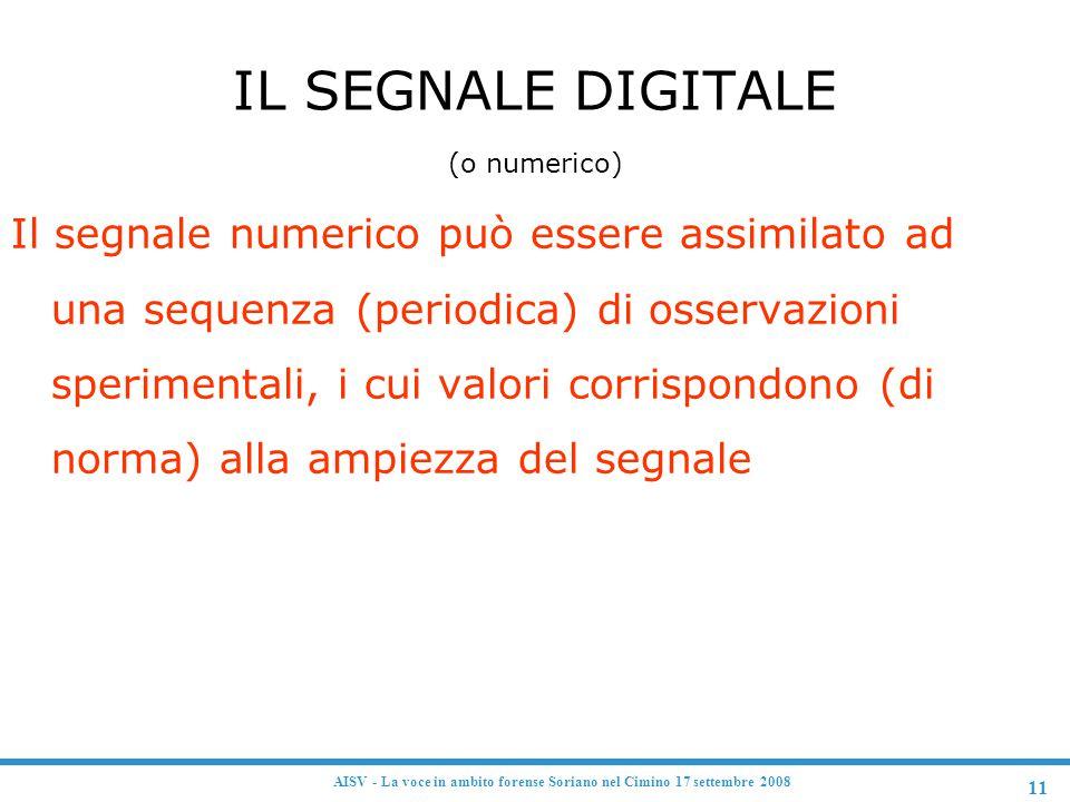 11 AISV - La voce in ambito forense Soriano nel Cimino 17 settembre 2008 IL SEGNALE DIGITALE (o numerico) Il segnale numerico può essere assimilato ad