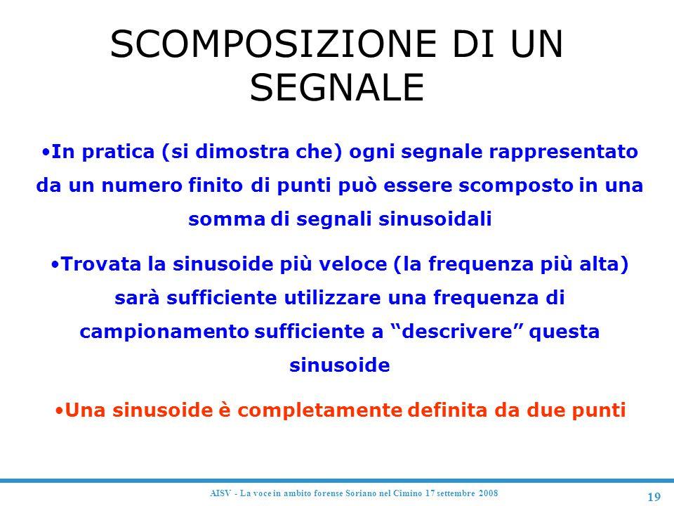 19 AISV - La voce in ambito forense Soriano nel Cimino 17 settembre 2008 SCOMPOSIZIONE DI UN SEGNALE In pratica (si dimostra che) ogni segnale rappres