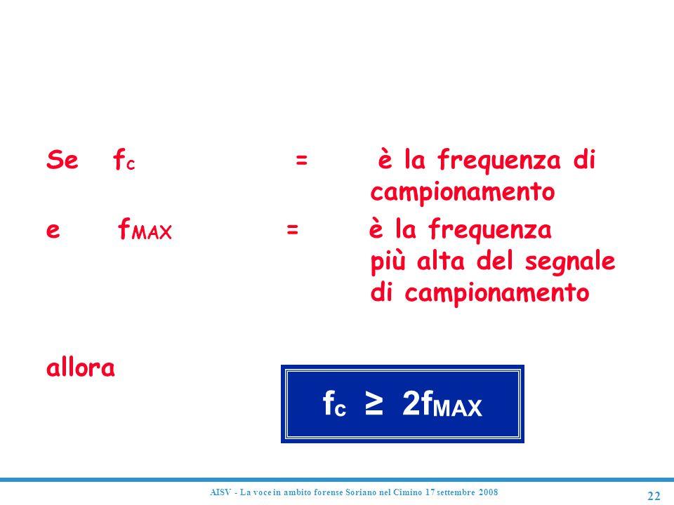 22 AISV - La voce in ambito forense Soriano nel Cimino 17 settembre 2008 f c ≥ 2f MAX Teorema del campionamento Se f c = è la frequenza di campionamen