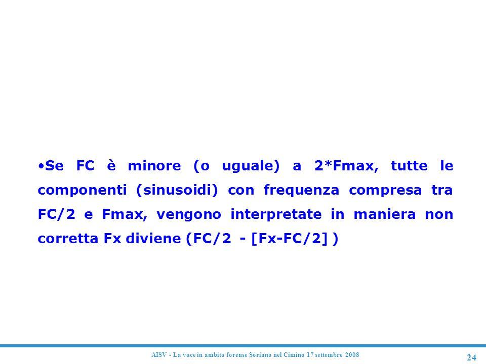 24 AISV - La voce in ambito forense Soriano nel Cimino 17 settembre 2008 Se FC è minore (o uguale) a 2*Fmax, tutte le componenti (sinusoidi) con frequ