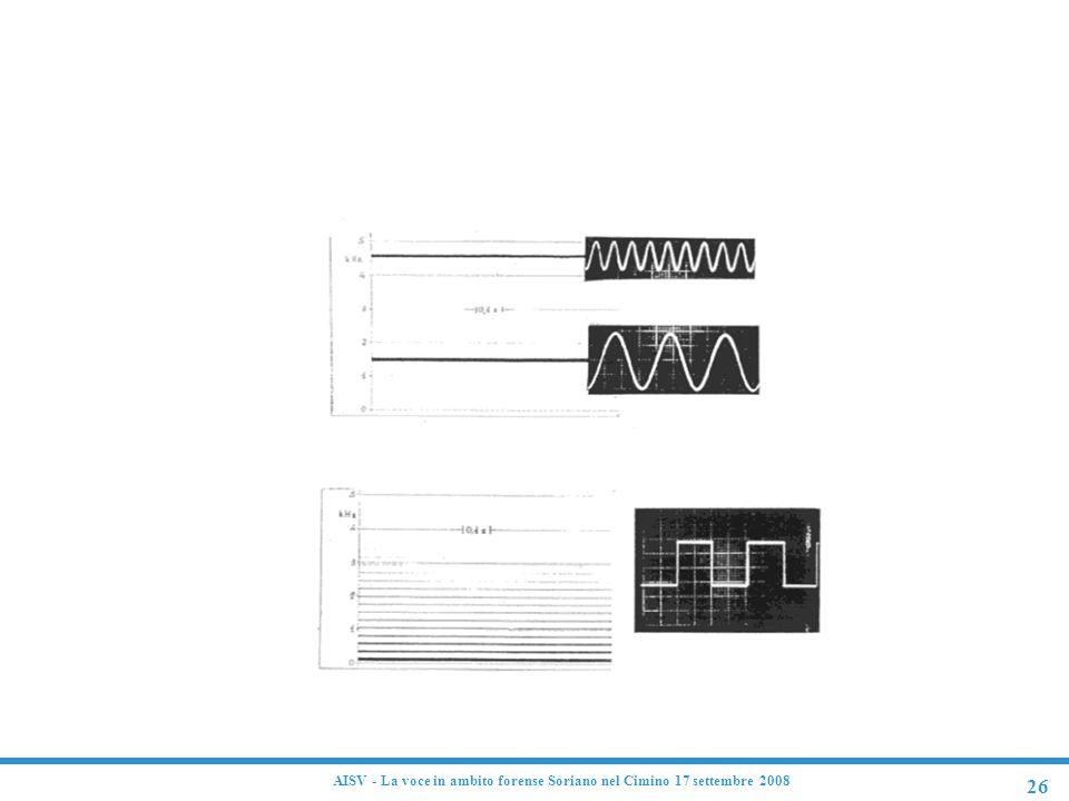 26 AISV - La voce in ambito forense Soriano nel Cimino 17 settembre 2008 Analisi spettrale