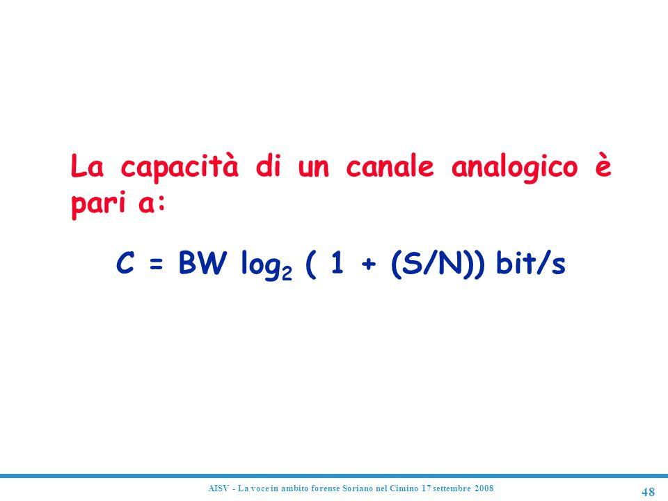 48 AISV - La voce in ambito forense Soriano nel Cimino 17 settembre 2008 Capacità di canale analogico La capacità di un canale analogico è pari a: C =
