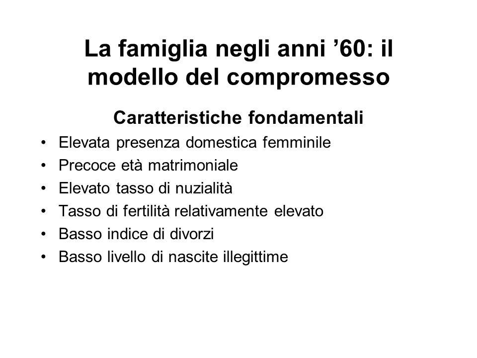 La famiglia negli anni '60: il modello del compromesso Caratteristiche fondamentali Elevata presenza domestica femminile Precoce età matrimoniale Elev
