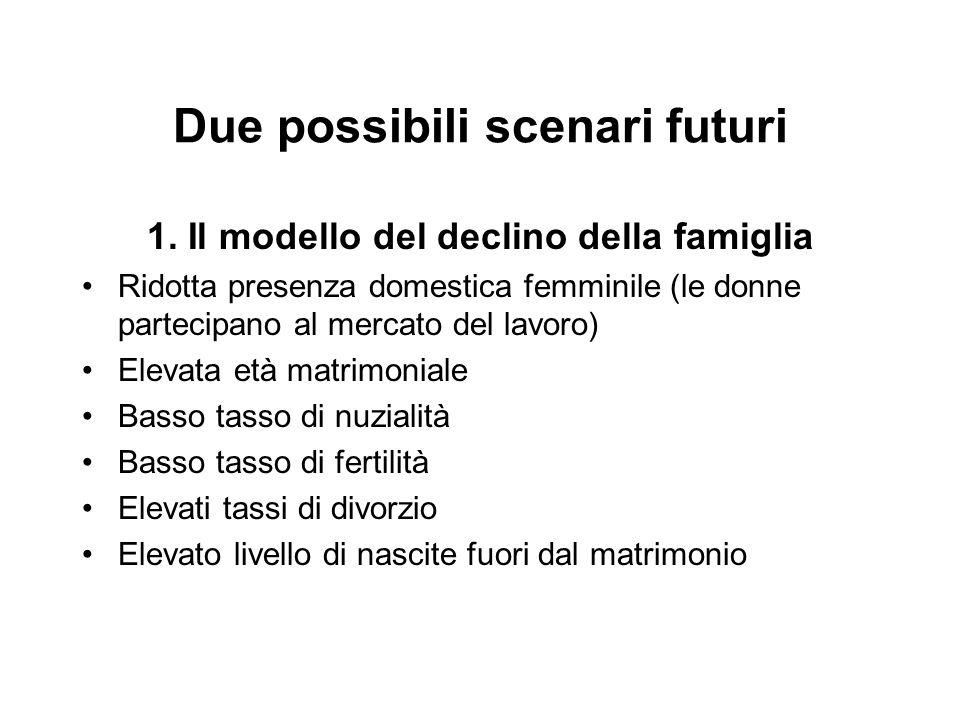 Due possibili scenari futuri 1. Il modello del declino della famiglia Ridotta presenza domestica femminile (le donne partecipano al mercato del lavoro