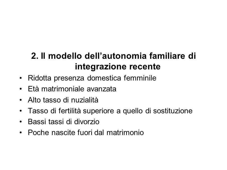 2. Il modello dell'autonomia familiare di integrazione recente Ridotta presenza domestica femminile Età matrimoniale avanzata Alto tasso di nuzialità