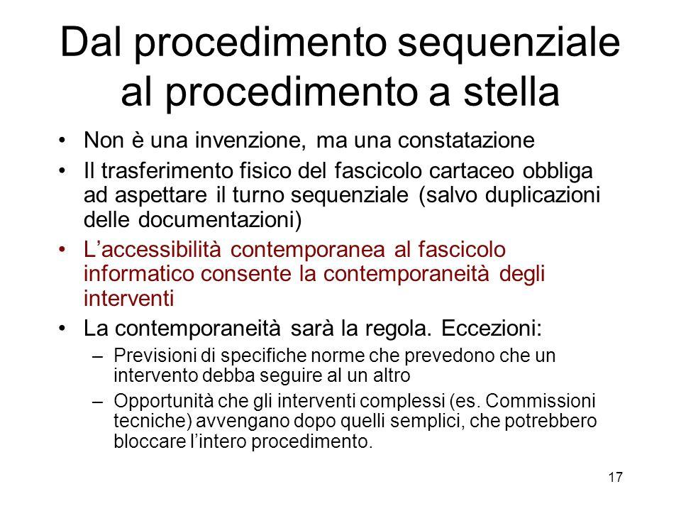 16 Conclusione Lo sportello unico ed il fascicolo informatico come soluzione definitiva L'alternativa della conferenza di servizi telematica.