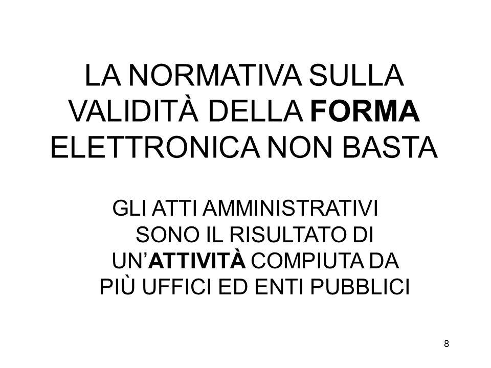 7 In realtà le ipotesi nel diritto positivo italiano sono 4 1.Firma digitale qualificata.