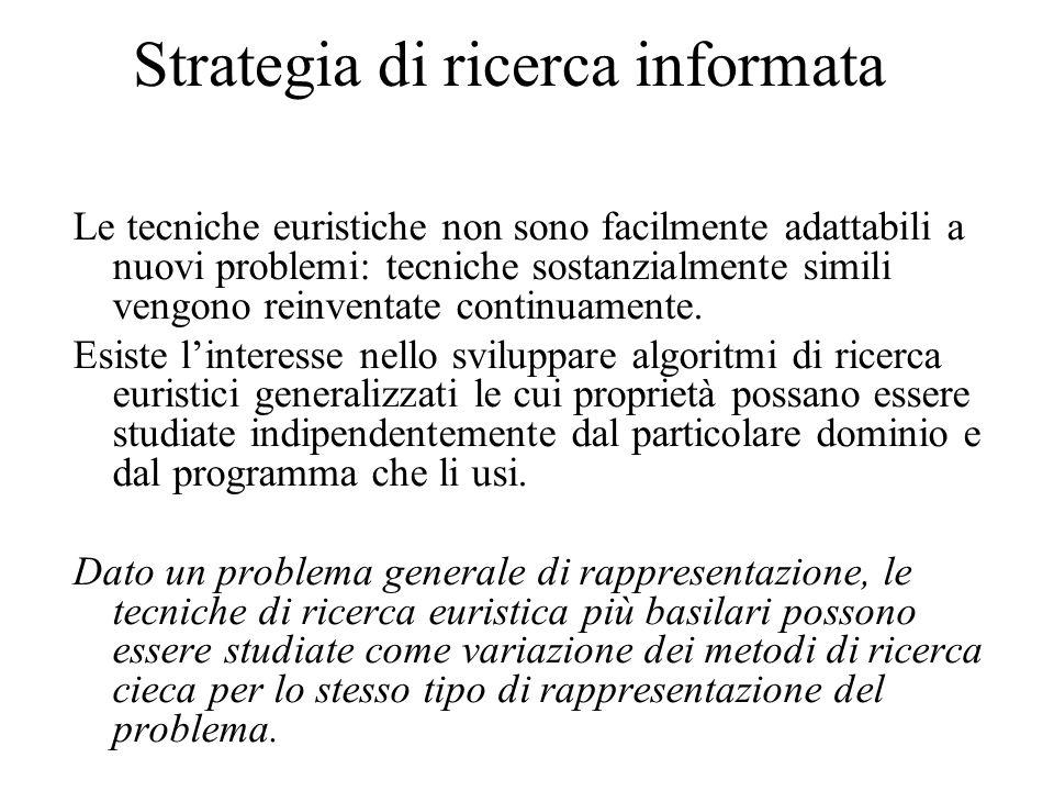 Strategia di ricerca informata Le tecniche euristiche non sono facilmente adattabili a nuovi problemi: tecniche sostanzialmente simili vengono reinventate continuamente.