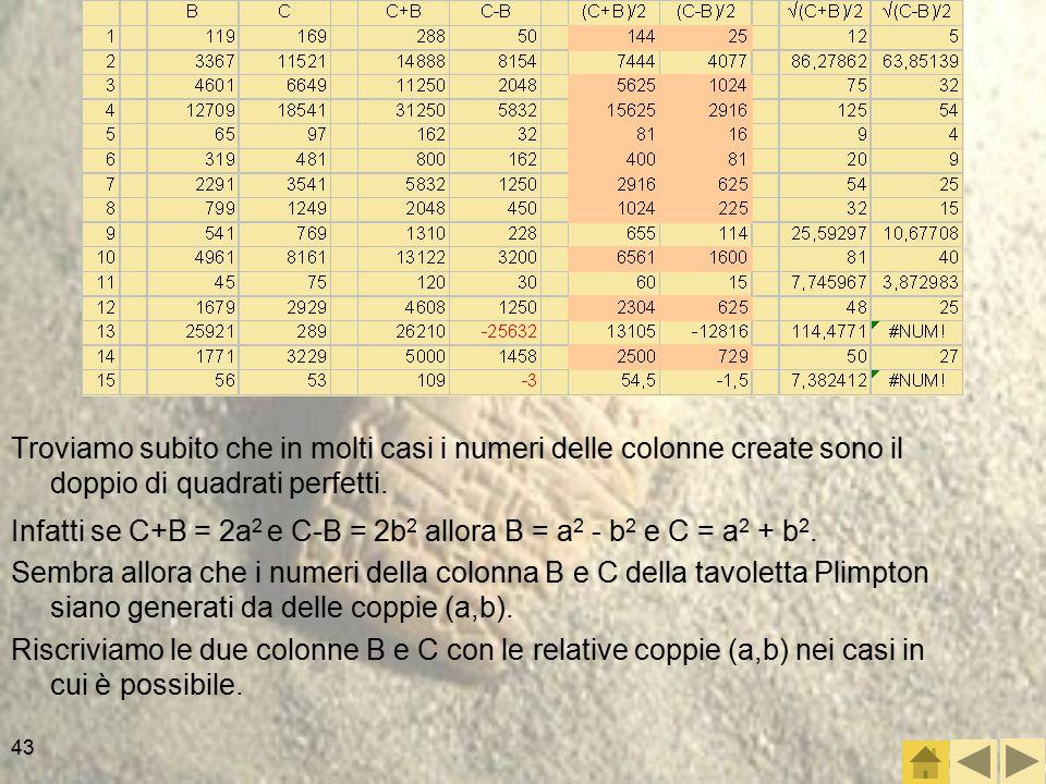 43 Troviamo subito che in molti casi i numeri delle colonne create sono il doppio di quadrati perfetti.