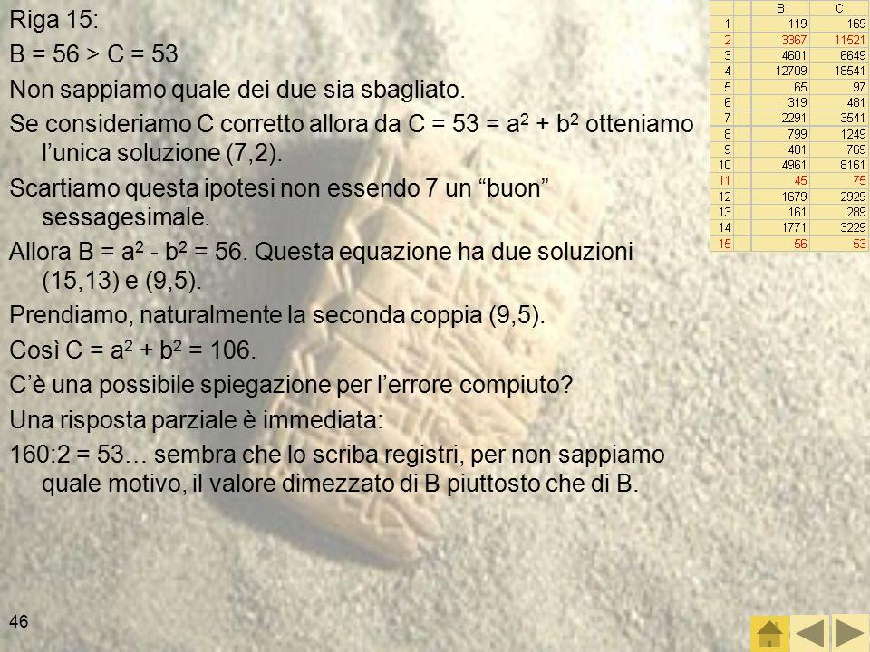 46 Riga 15: B = 56 > C = 53 Non sappiamo quale dei due sia sbagliato.